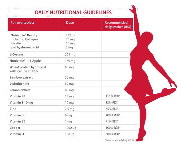 Hairbell food supplement: nutrinional guidelines