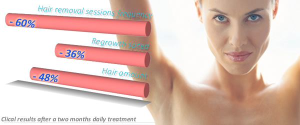 EPIL XPRESS DEO: clinical results
